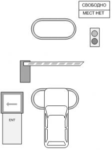Паркинг с билетными стойками и ручной кассой - въезд